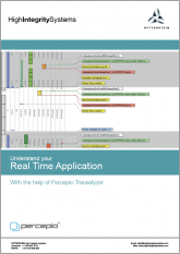 Free Guide: Tracealyzer for SAFE<strong>RTOS</strong>