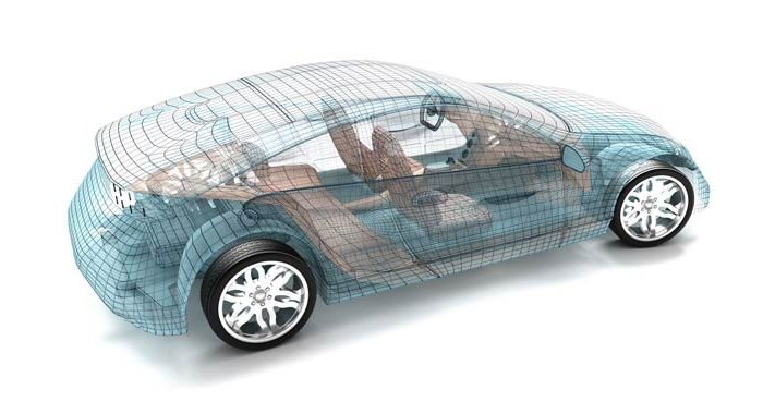 Security in Your Automotive Application